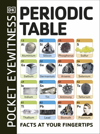 Pocket Eyewitness Periodic Table