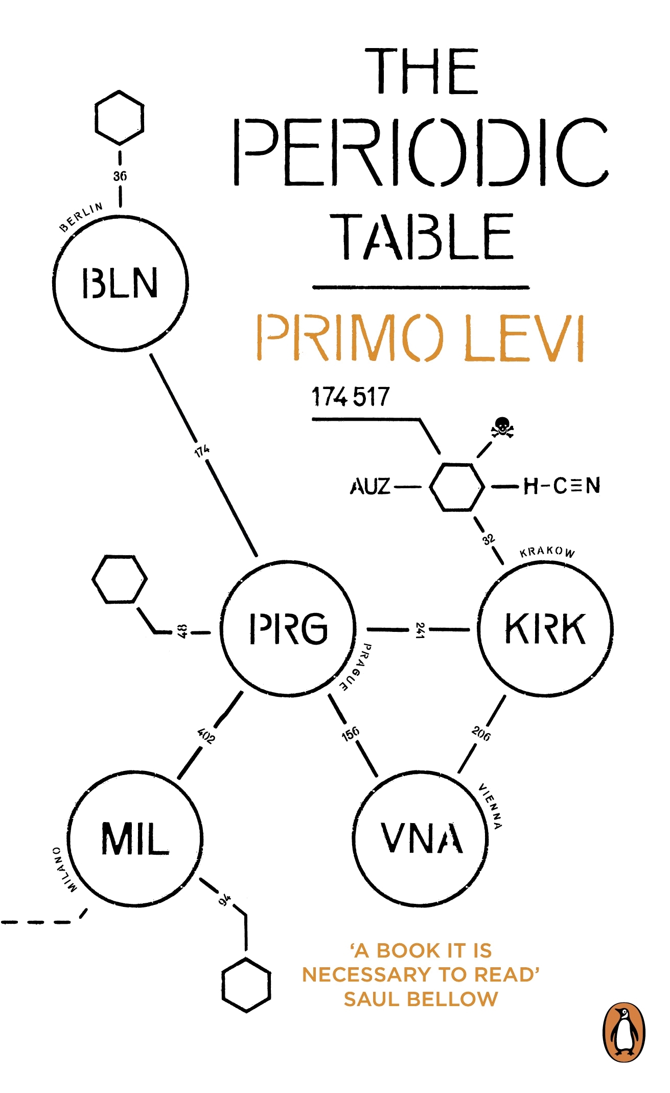 The periodic table by primo levi penguin books australia the periodic table by primo levi gamestrikefo Choice Image